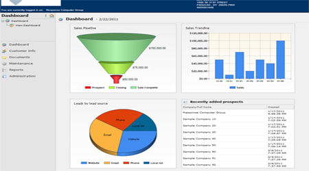 Screen of CRM